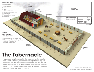 The Tabernacle of the Wilderness built by Moses, according to the pattern He saw on the Mount.